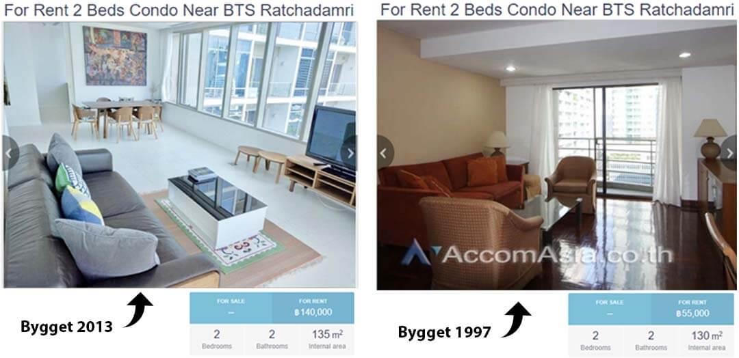 På jakt etter leilighet i Bangkok har jeg lært litt om hvordan eiendomsmarkedet fungerer i Thailand. Det er noen ting som er forskjellig fra Norge.